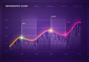 Learn How to Read Cryptocurrency Charts
