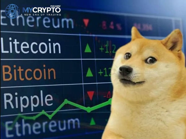Dogecoin Knockoff 'SHIB' Puts $8 Billion in Ethereum Founder's Pockets